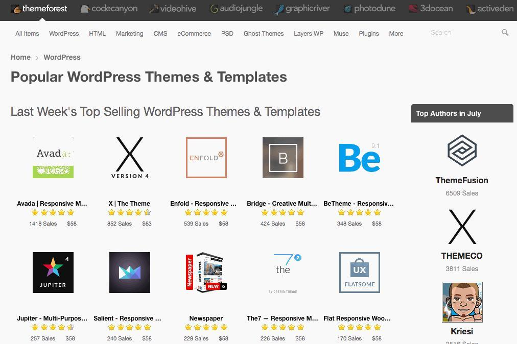 How To Customize Your WordPress Theme