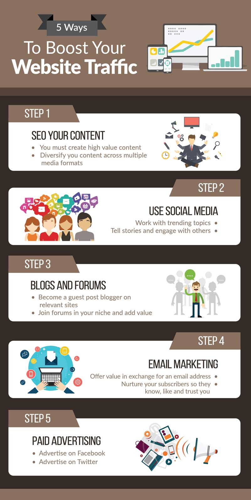 how to website traffic